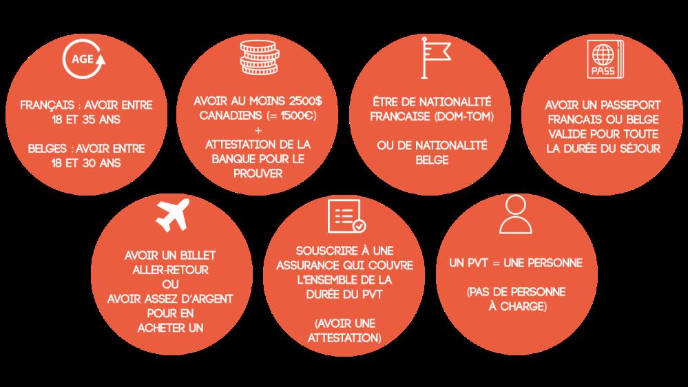 carnet-web-du-canada-image-article.jpg